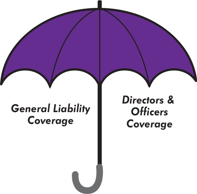 Umbrella Stand Definition: Umbrella Coverage